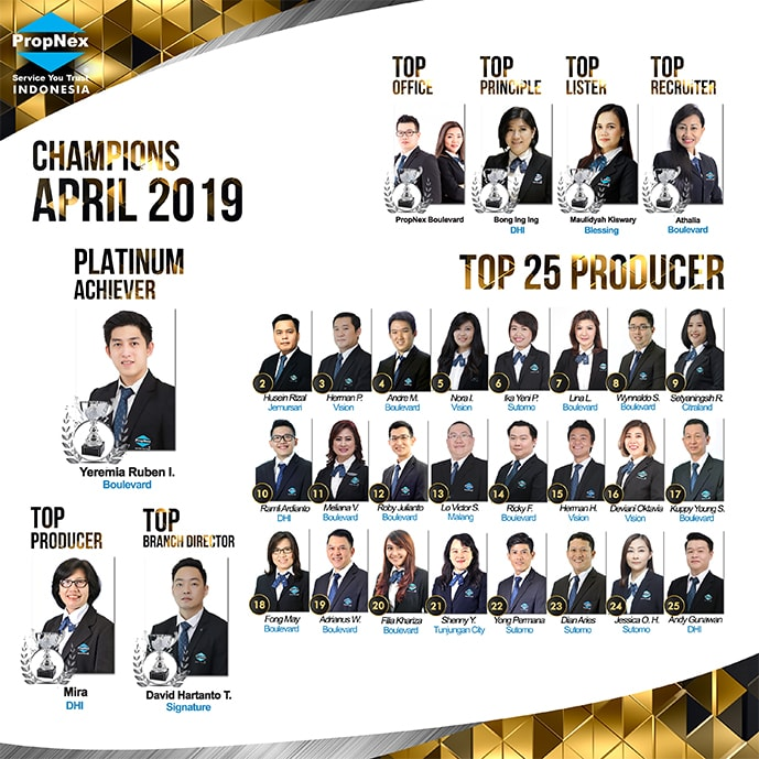 PropNex Indonesia Star Performers Property Consultants in April 2019