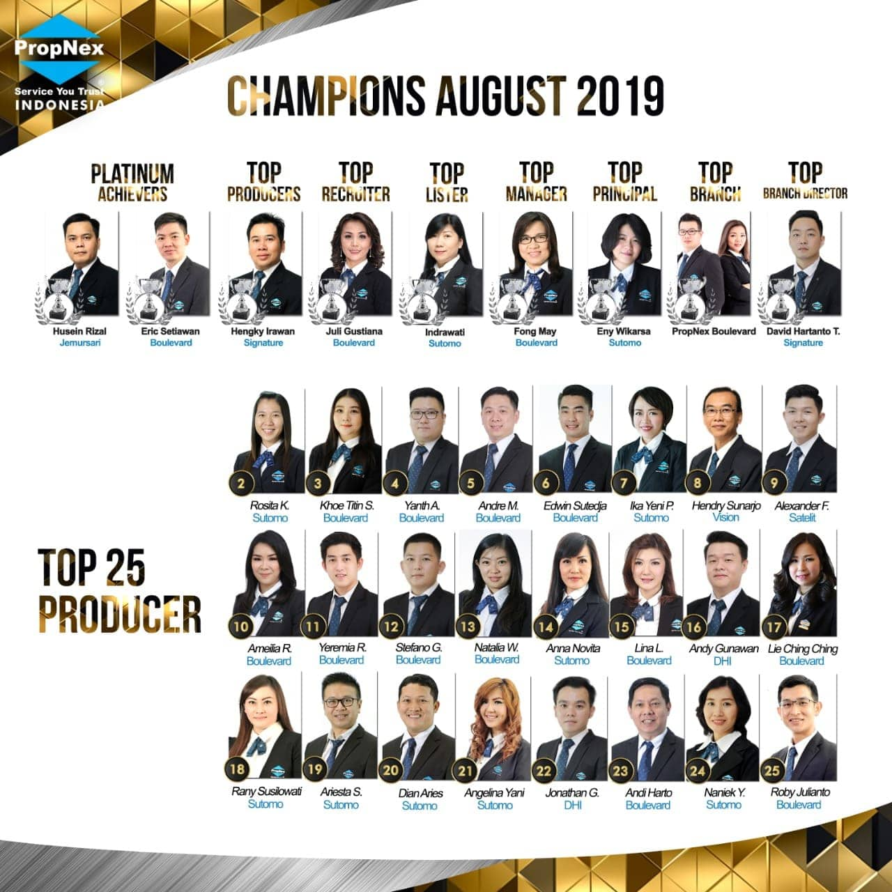 PropNex Indonesia Star Performers Property Consultants in August 2019