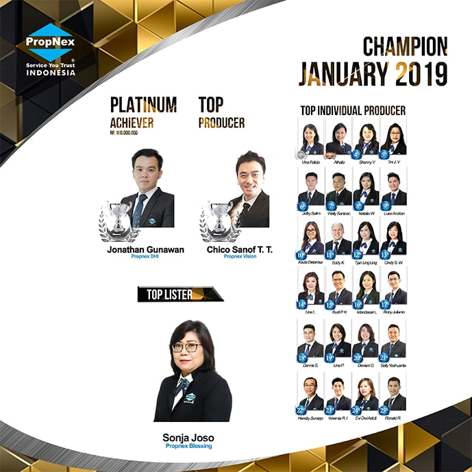 PropNex Indonesia Star Performers Property Consultants in January 2019