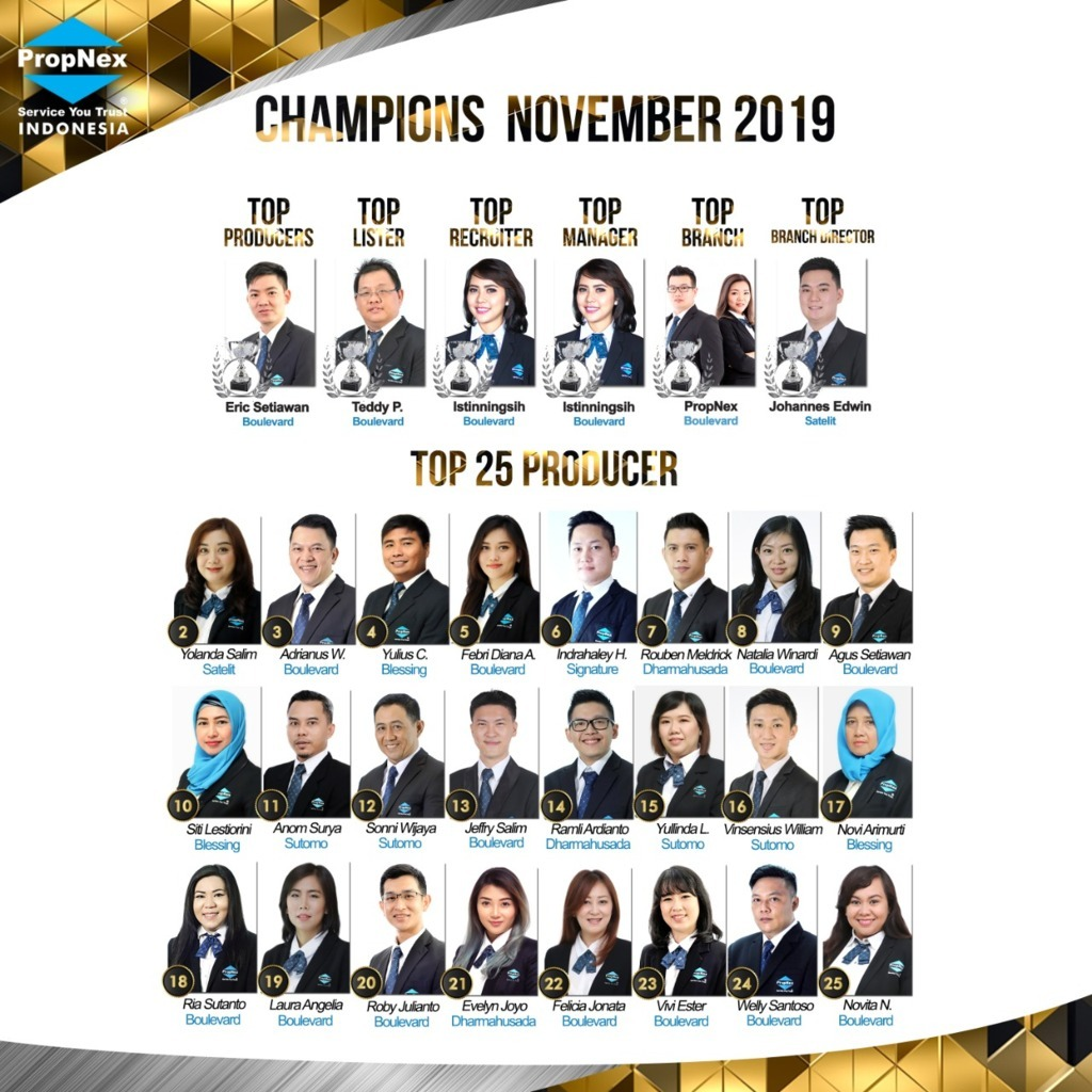 PropNex Indonesia Star Performers Property Consultants in November 2019