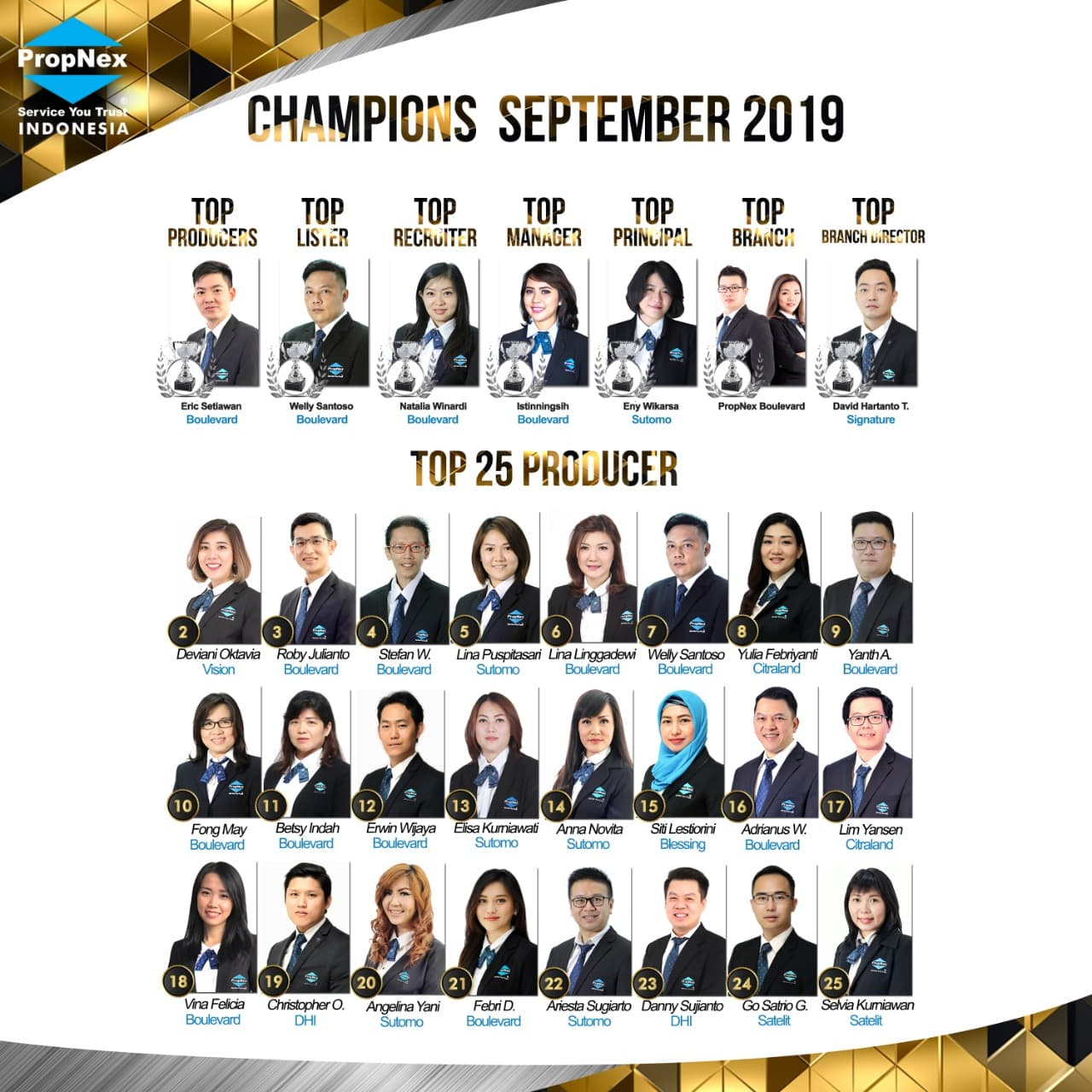 PropNex Indonesia Star Performers Property Consultants in September 2019