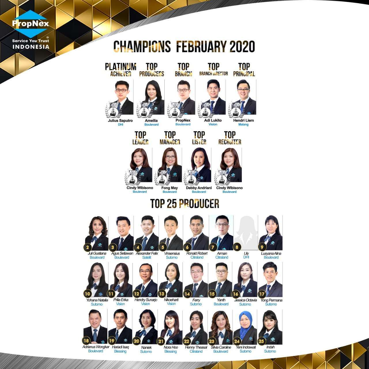 PropNex Indonesia Star Performers Property Consultants in February 2019
